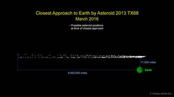asteroid_2013tx68_graphic.jpg